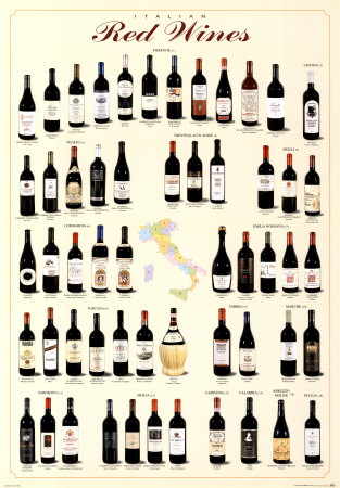 Major Industries in Italy http://thewinestaff.com/2011/03/06/overview-preview-of-italy/